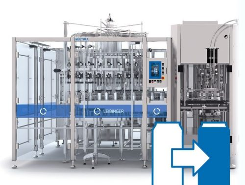 Complete Canning Line Climax